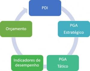 pga-estrategico